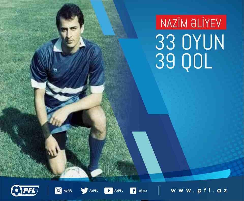Nazim Əliyevin qırılmayan rekordu